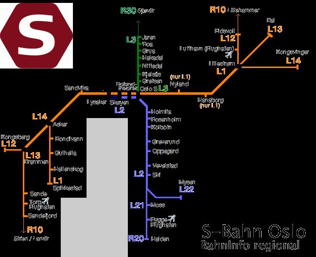 Liniennetz der Osloer S-Bahn